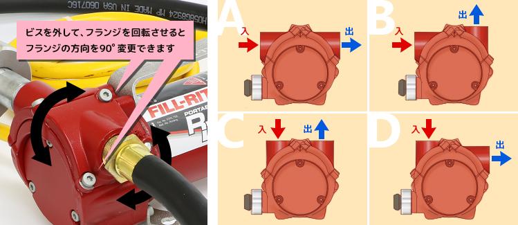 ビスを外して、フランジを回転させるとフランジの方向を90゜変更できます