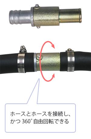 図:ホース継手(メス)を付けて、ホースとホースを接続する