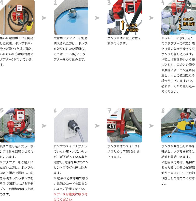 写真:電動ポンプの取付方法