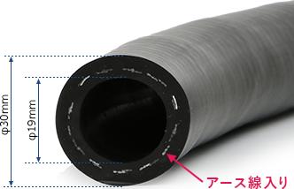 耐油ホースA0021の内径・外径